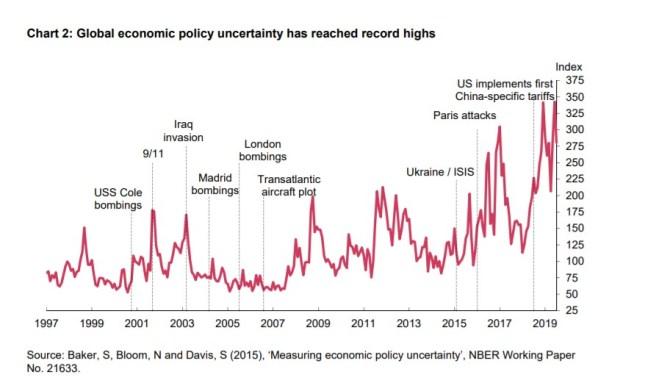 7 Os desafios crescentes para a política monetária discurso Carney 3