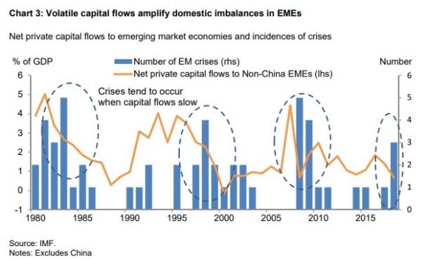 7 Os desafios crescentes para a política monetária discurso Carney 4