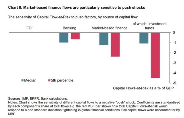 7 Os desafios crescentes para a política monetária discurso Carney 9