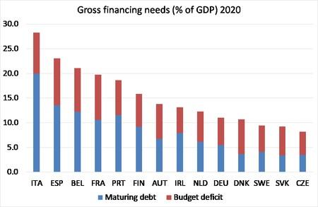 2020 parte 3 A crise do euro com o coronavírus 4
