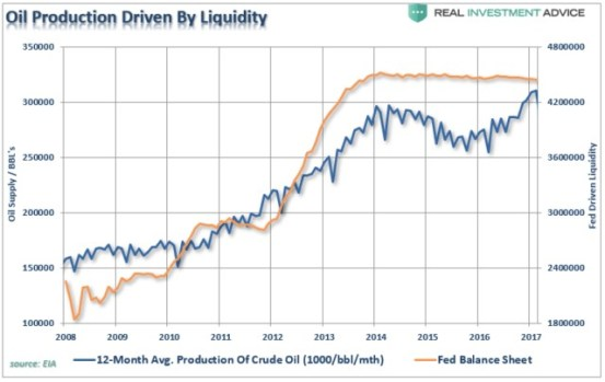 97 L Roberts O colapso dos preços do petróleo era inevitável 3