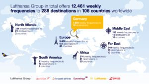 Lufthansa Group airlines offer new destinations worldwide in winter 2017/18 1