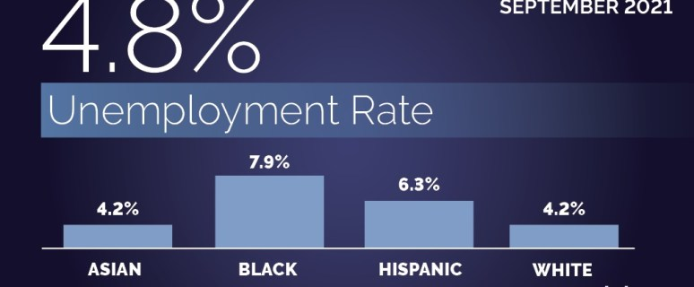 US jobs report: Uneven recovery for Leisure and Hospitality 1