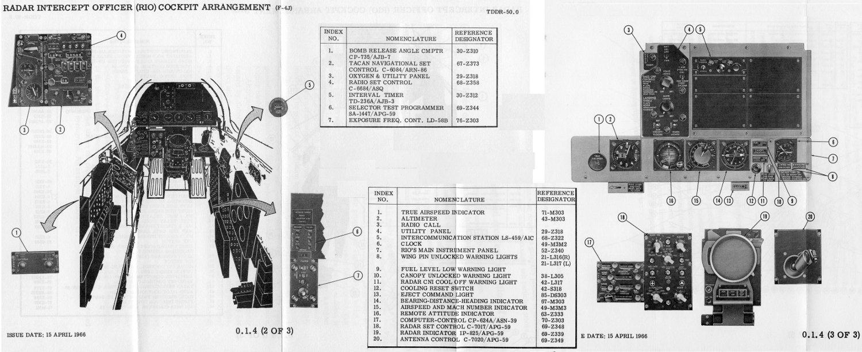Arn Car Indicator Lights 2 — Totoku