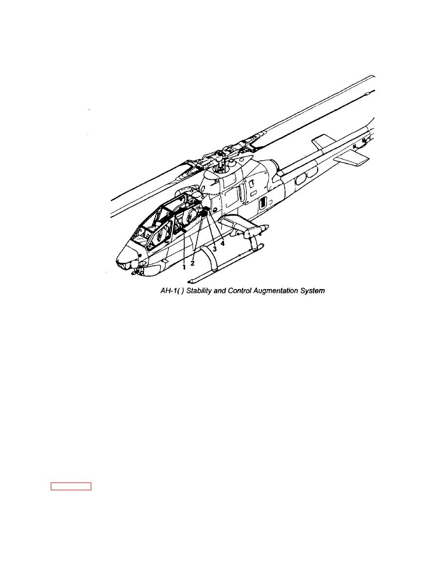 AH-1() Stability and Control Augmentation System