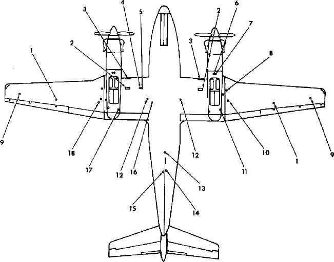 Figure 2-32. Vent / Drain Locations