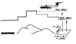 Figure 3-11. NAV 3 Page