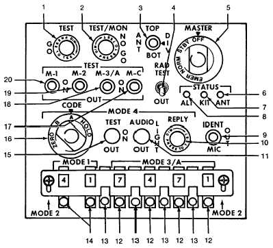 Figure 3-121. Transponder Control Panel (AN/APX-100)