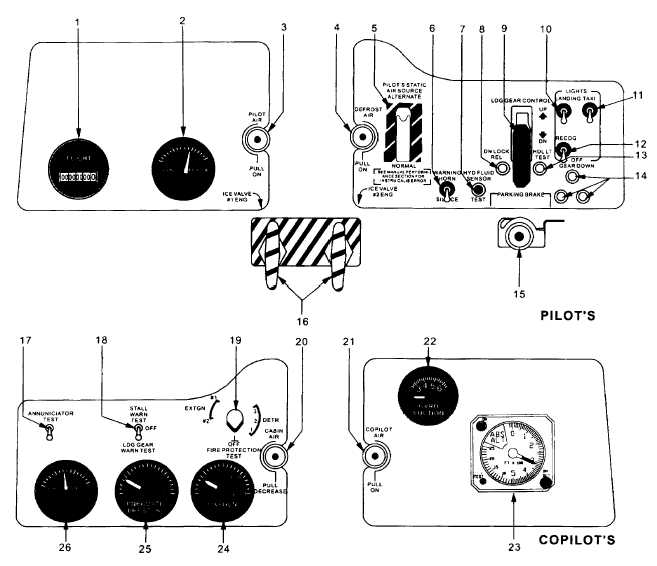 Figure 2-8. Subpanels D2 (Sheet 1 of 3)