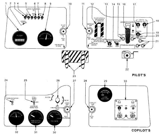 Figure 2-8. Subpanels T1 (Sheet 2 of 3)