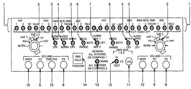 Figure 3C-2. Audio Control Panel T2