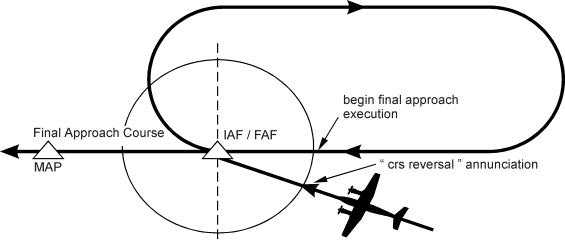 Figure 3C-96. Extended FAF Course Reversal