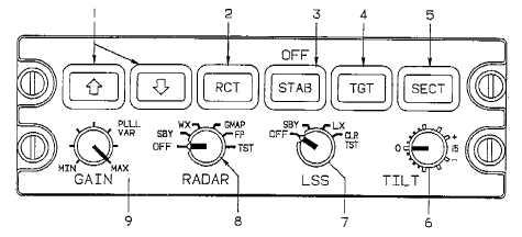 Figure 3-29. Weather Radar/Lightning Sensor System Control