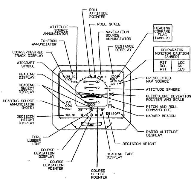 737 Pic Manual