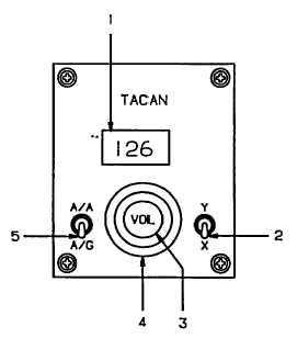 Figure 3-26. TACAN/DME Control Unit