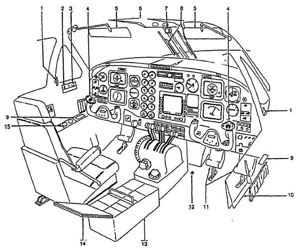 Figure 2-10. Cockpit