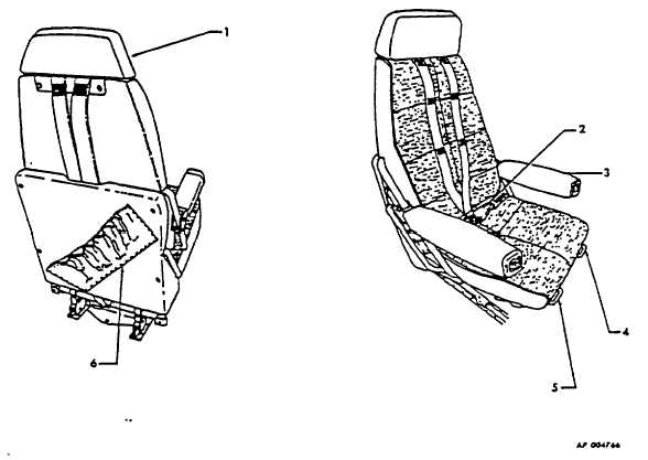 Figure 2-12. Pilot's and Copilot's Seats