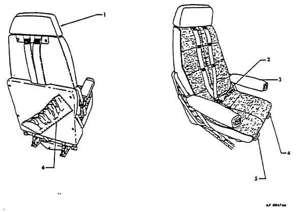 Figure 2-12. Pilot's and Copilot's Seats