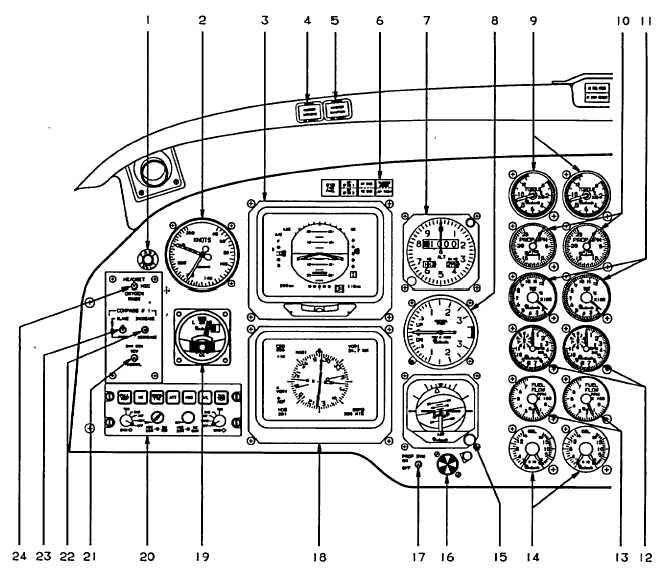 Figure 2-18. Instrument Panel (Sheet 1 of 2)