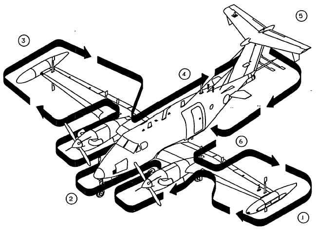 Lennox Standing Pilot Furnace Wiring Diagram