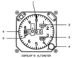 COPILOT'S BAROMETRIC ALTIMETER