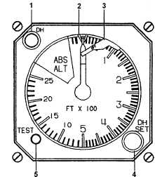Copilot's Pneumatic Altimeter.