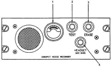 Figure 3A-6. Cockpit Voice Recorder Control Panel