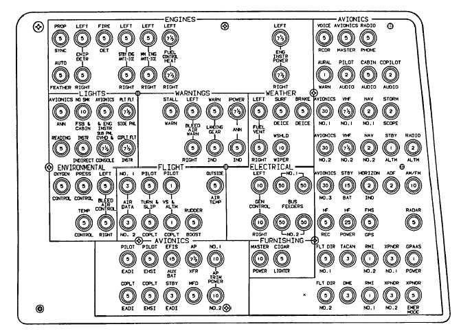 Figure 2-6. Circuit Breaker Panel R (Sheet 1 of 5)