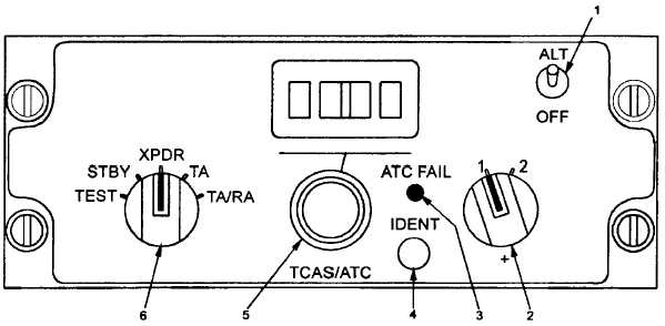 Table 3B-103. TTC-920 Transponder/TCAS Control Switch