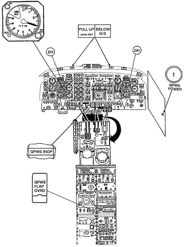 Figure 3C-31. Ground Collision Avoidance System Controls