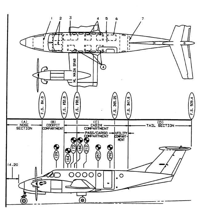 Figure 6-1. Airplane Diagram Passenger R (Sheet 1 of 3)