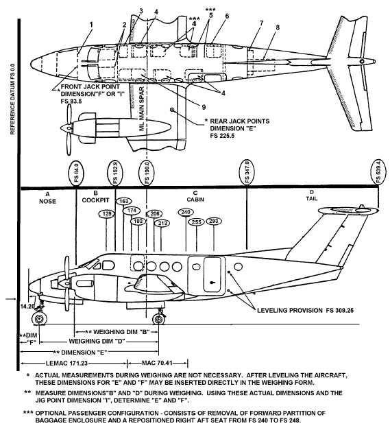 Figure 6-1. Airplane Diagram Passenger T3 F3 OSA (Sheet 2