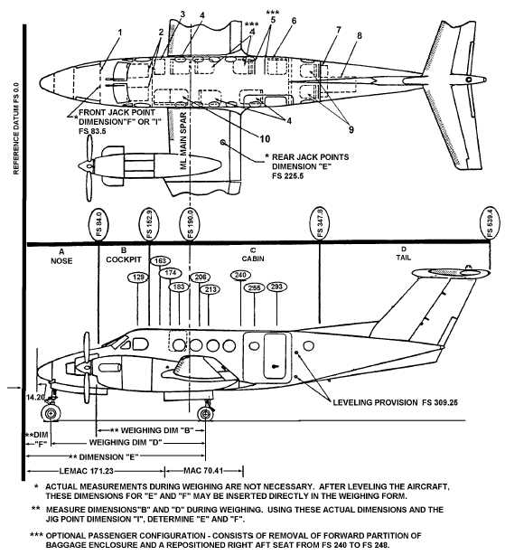 Figure 6-1. Airplane Diagram Passenger T3 F3 ANG (Sheet 3