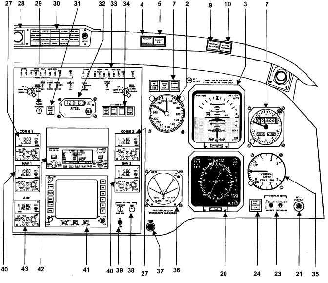 Figure 2-17. Instrument Panel T3 OSA ANG (Sheet 4 of 8)