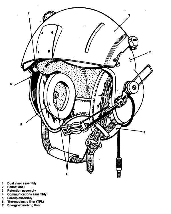 Figure 1-1. SPH-4B Helmet