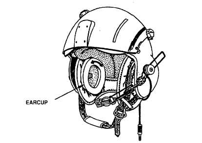 Figure 2-2. Earcup Within Retention Assembly