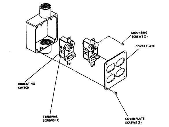 Figure 4-13. Multi-Gang Switch
