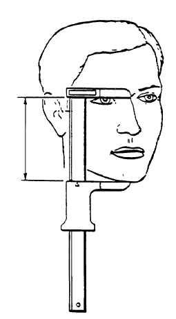 Figure 3-3. Measurement Procedure for Facemask
