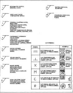 This chart also engineering drawing question how to specify  surface must be rh reddit