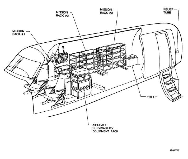 Figure 2-2. General Interior Arrangement
