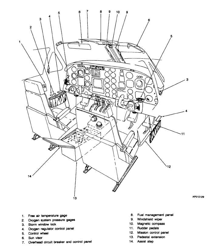 Figure 2-9. Cockpit