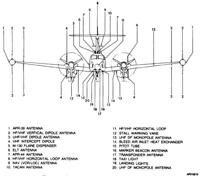 Figure 2-1. General Exterior Arrangement (Sheet 3 of 6)