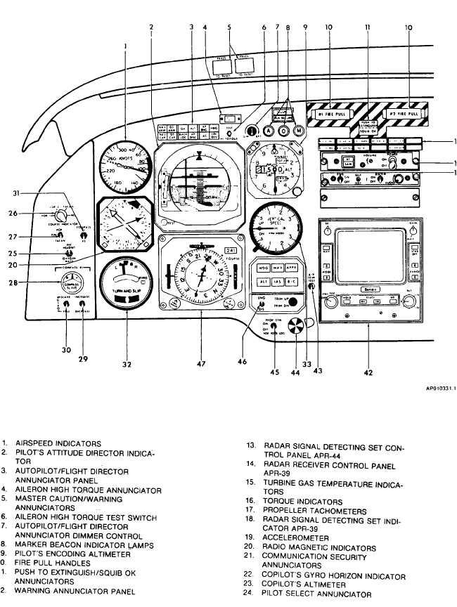 Figure 2-230. Instrument Panel (Sheet 1 of 2)