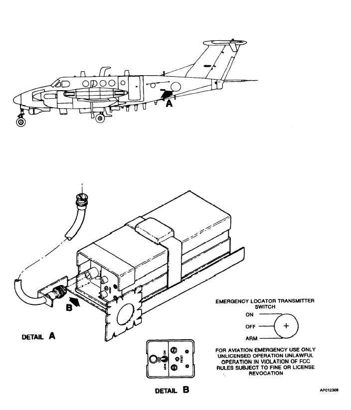 Locator Emergency Elt Aircraft Transmitter