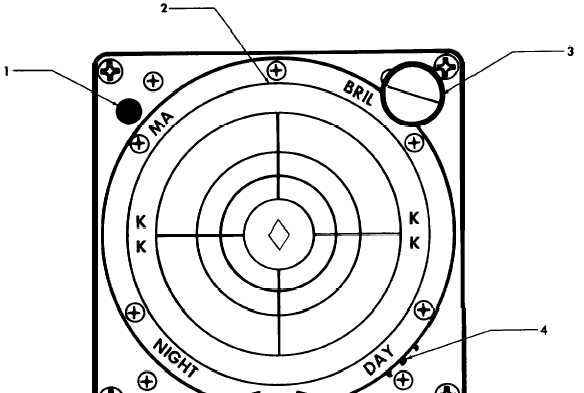 Figure 4-5. Radar Signal Detecting Set Indicator