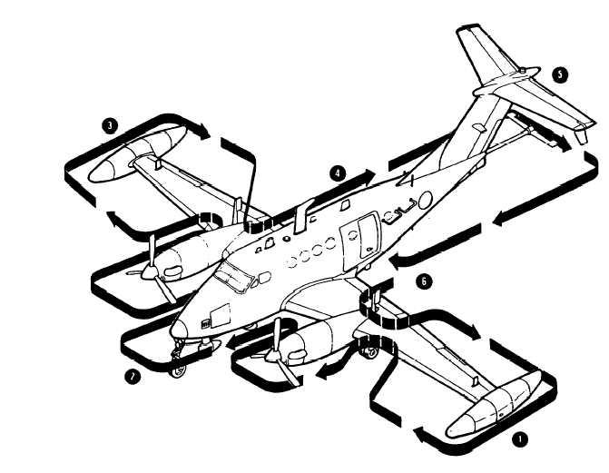 Figure 8-1. Exterior Inspection