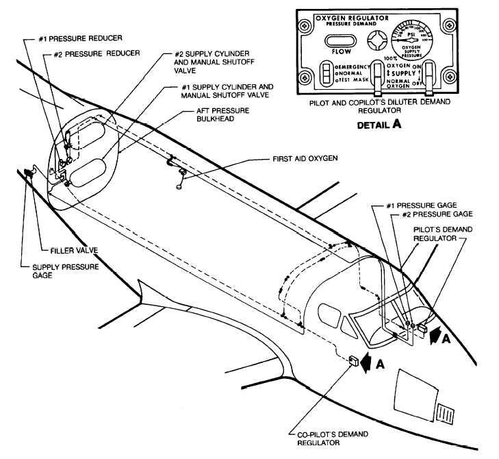 Figure 2- 19. Oxygen System Schematic