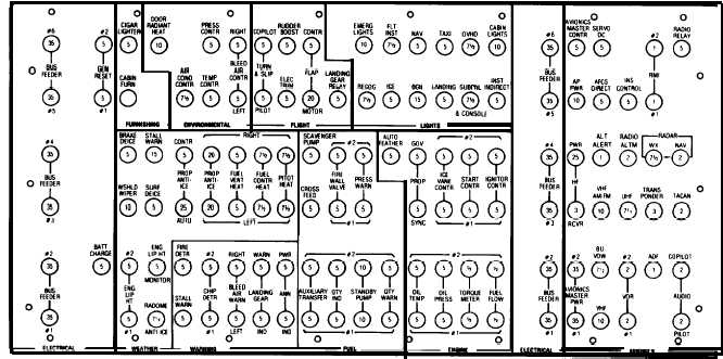 Figure 2-26. Overhead Circuit Breaker Panel