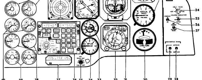 An Urn-25 Tacan Tech ManualDownload Free Software Programs