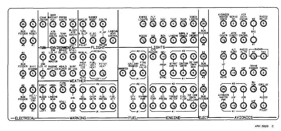 Figure 2-6. Overhead Circuit Breaker Panel